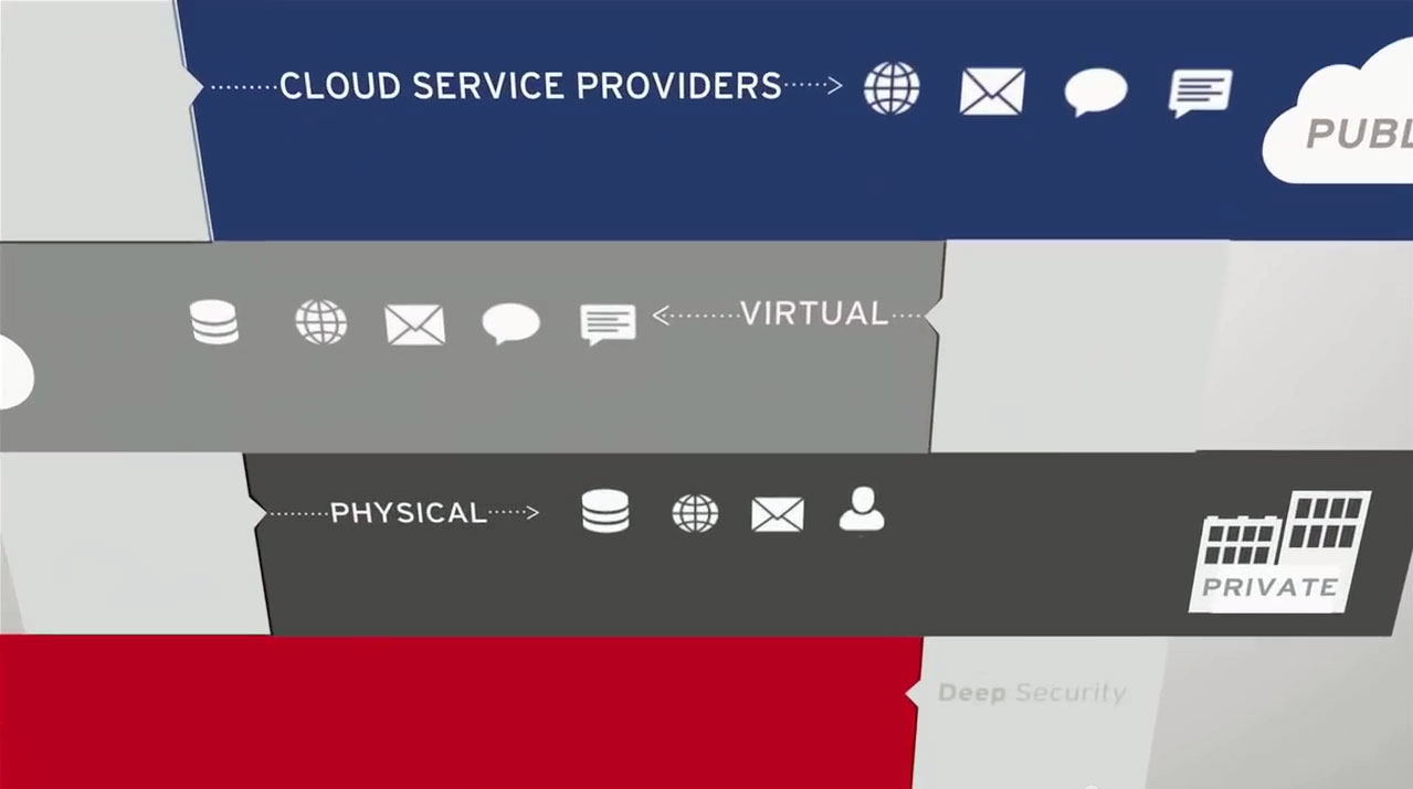Deep Security Features Overview for Cloud and Virtualisation