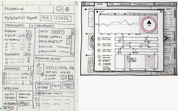 Designed wireframes showing application concept for client